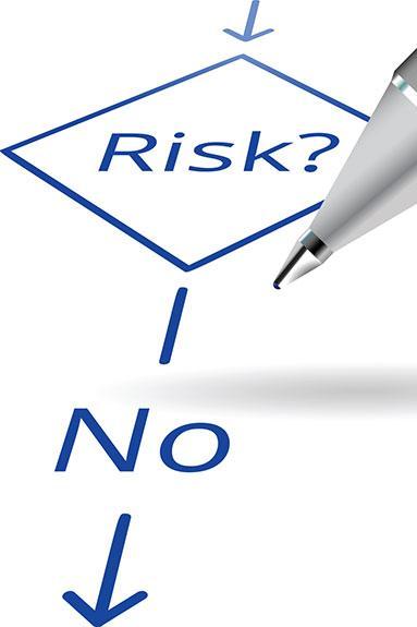 Identify-Risk